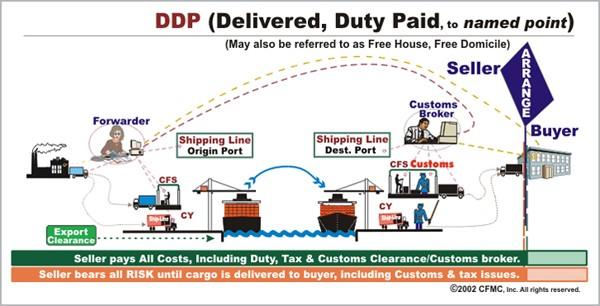 DDP 1